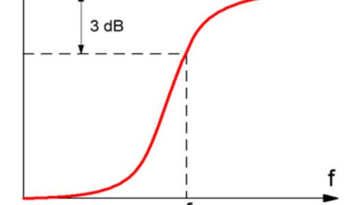 カットオフ周波数自動計算器