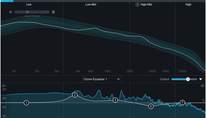 iZotope Tonal Balance Control 2のレビュー!ミックスの安心を視覚で得る
